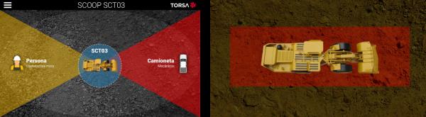 TORSA CAS subterranea interfaz